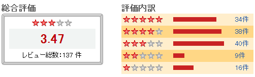 syeki-ru-review.png